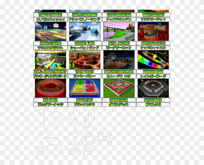 mario kart 8 rainbow road 64