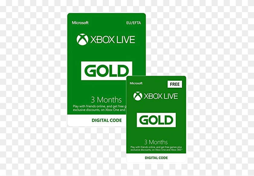 Xbox Live Gold Banner Xbox Live Gild 15 Hd Png Download 800x537 340118 Pinpng