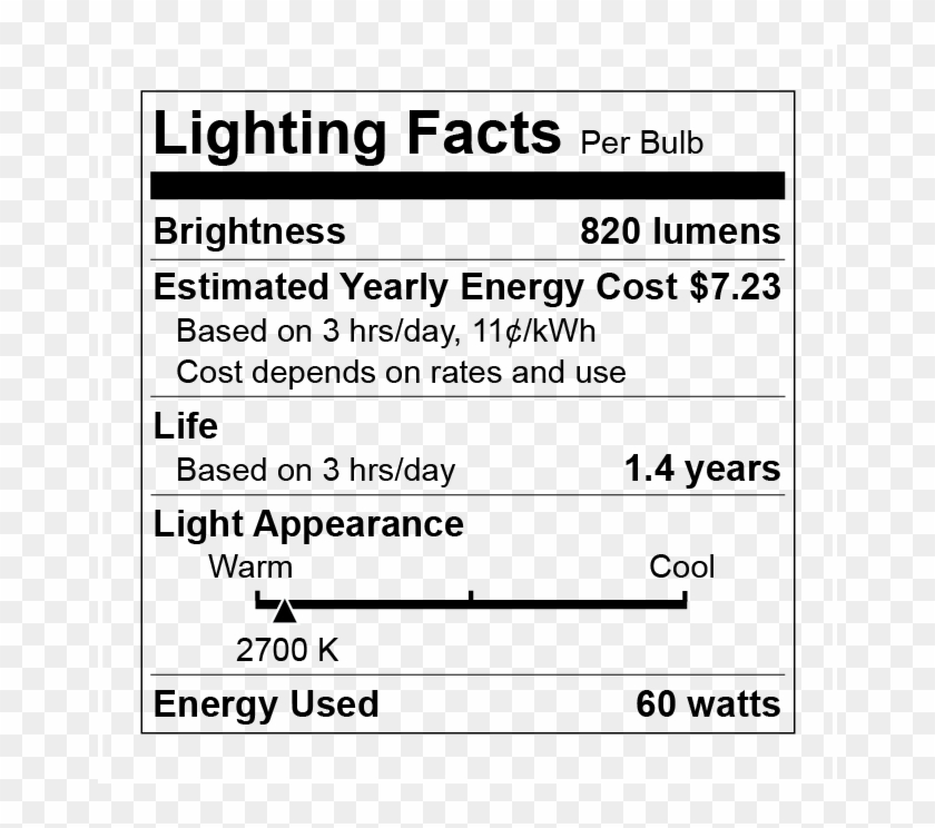 Lighting Facts Label Hd Png