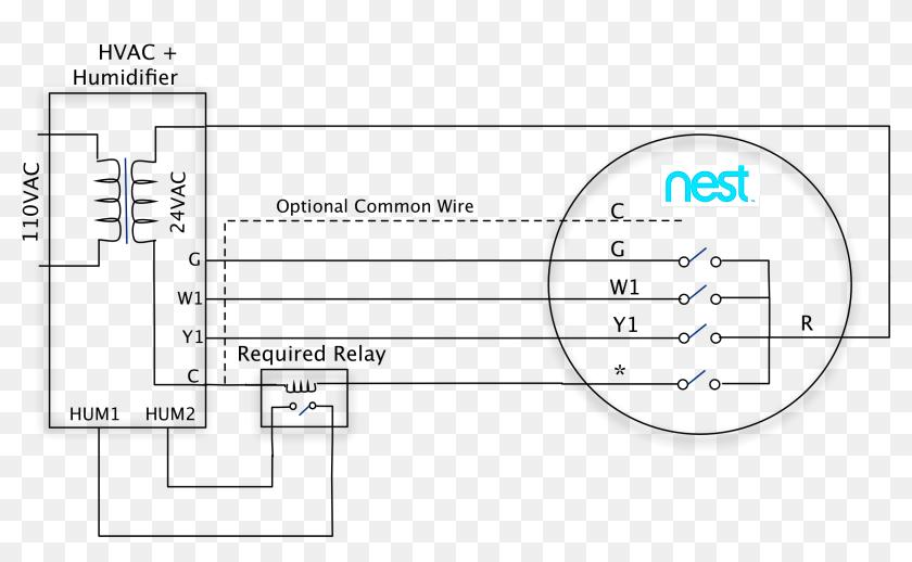 Nest Thermostat Wiring Diagram Wonderful Bright Built Nest Wiring Diagram 2 Wire Hd Png Download 2370x1391 6001261 Pinpng